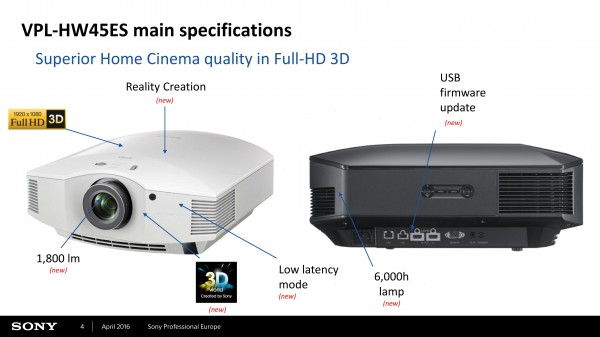 Sony Vpl Hw45es Projector Ideal Av Home Cinema