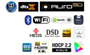 Denon X4300H AV Receiver