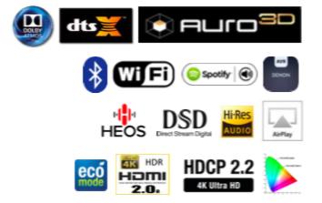 Denon X6300H AV Receiver